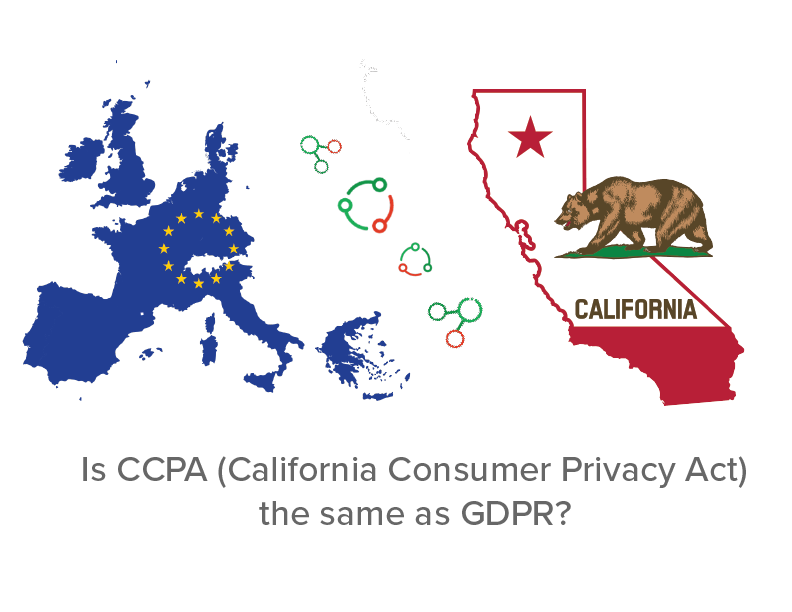 Is_CCPA_same_as_GDPR_PrivacyPerfect_Blog